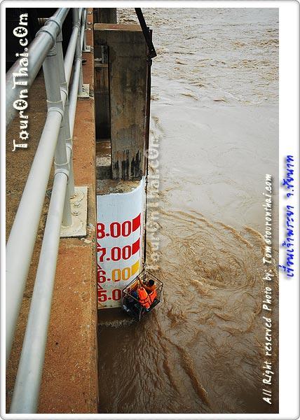 เส้นระดับความสูงน้ำ