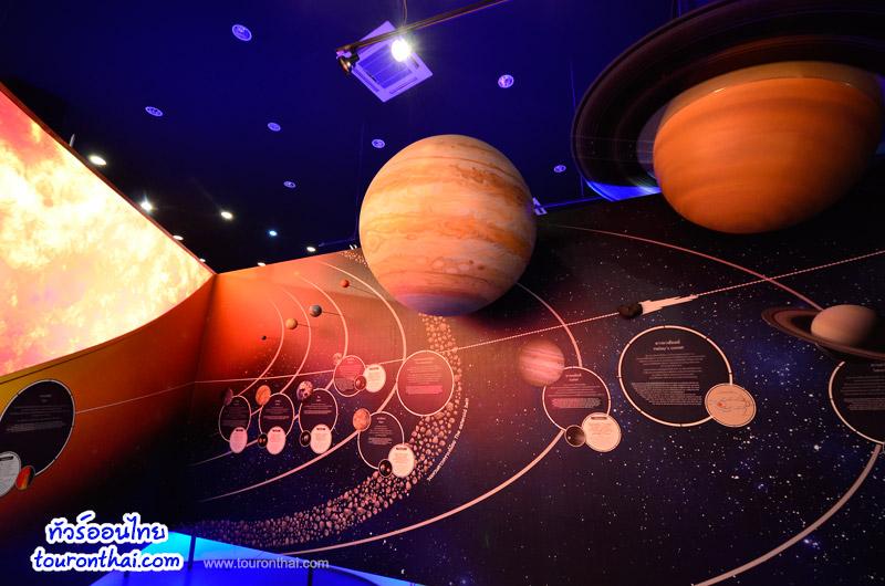 Space Inspirium พิพิธภัณฑ์อวกาศ